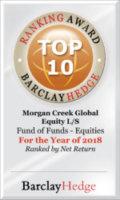 Morgan Creek Global Equity L/S